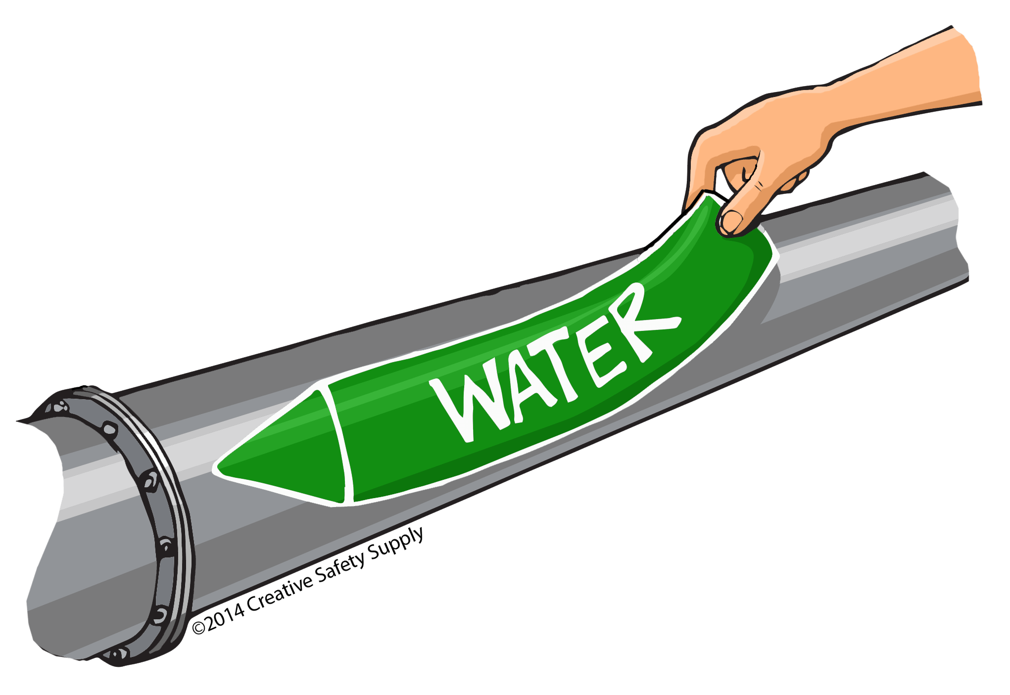 Pipe Label Flow Direction Water